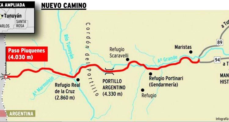 Paso a Chile por el Portillo