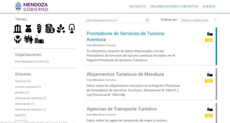Datos abiertos - agencias habilitadas